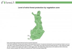 Level of strict forest protection by vegetation zone