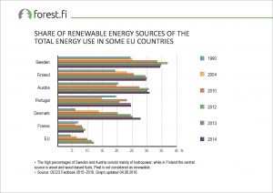 ff_Graph_2017_040_Share_of_Renewable_Energy_Sources_of_the_Total_Energy_Use_in_Some_EU_Countries