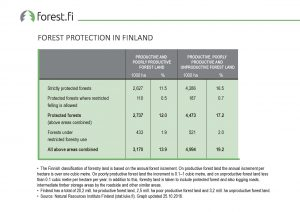 ff_Graph_2017_046_Forest_Protection_in_Finland